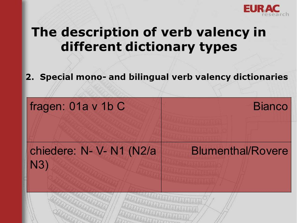 The description of verb valency in different dictionary types