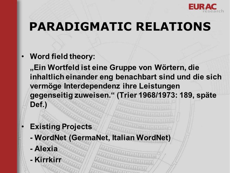 PARADIGMATIC RELATIONS