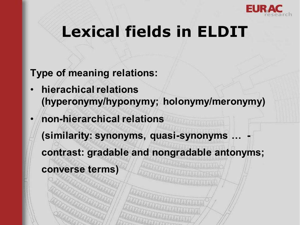 Lexical fields in ELDIT