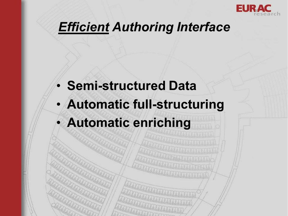 Efficient Authoring Interface