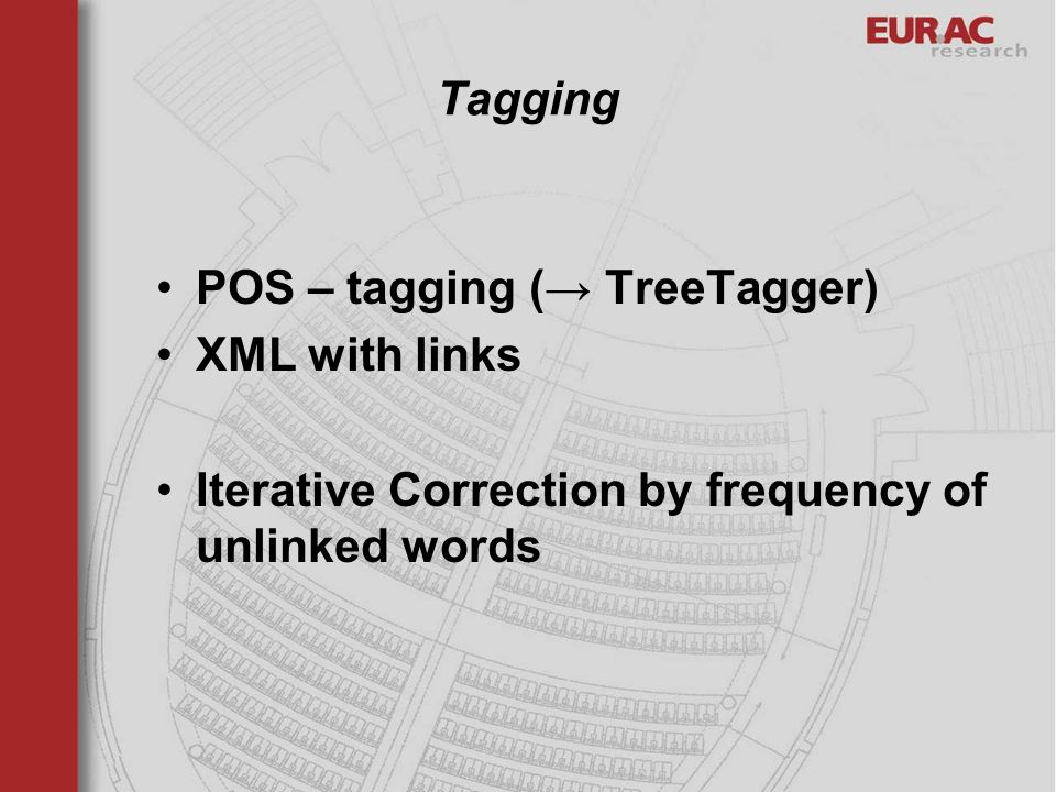 Tagging POS – tagging (→ TreeTagger) XML with links.