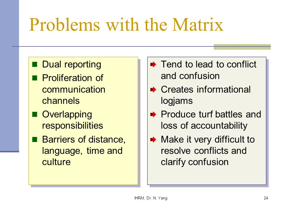 """problems of matrix organizations He had just read about matrix organizations and concluded that a matrix  in  short, the matrix """"solution"""" had brought with it problems at least as knotty as those ."""