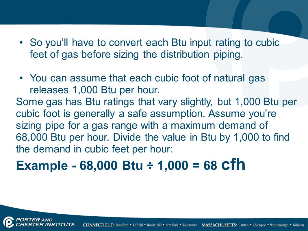 Convert Natural Gas Cubic Feet Per Hour To Btu