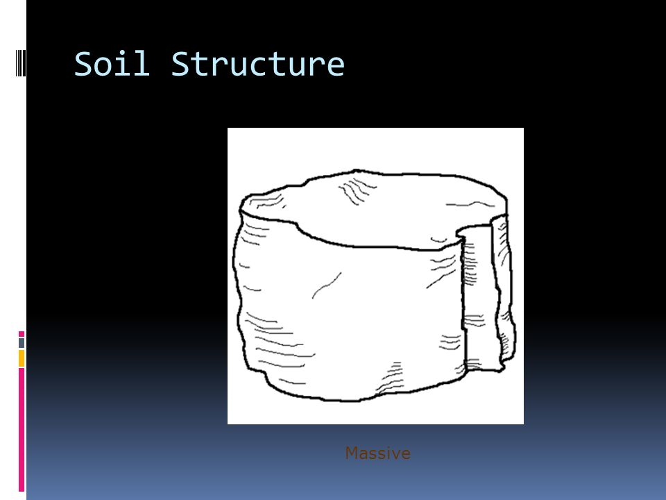 Discuss the soil profile for surface and subsurface layers for Soil structure