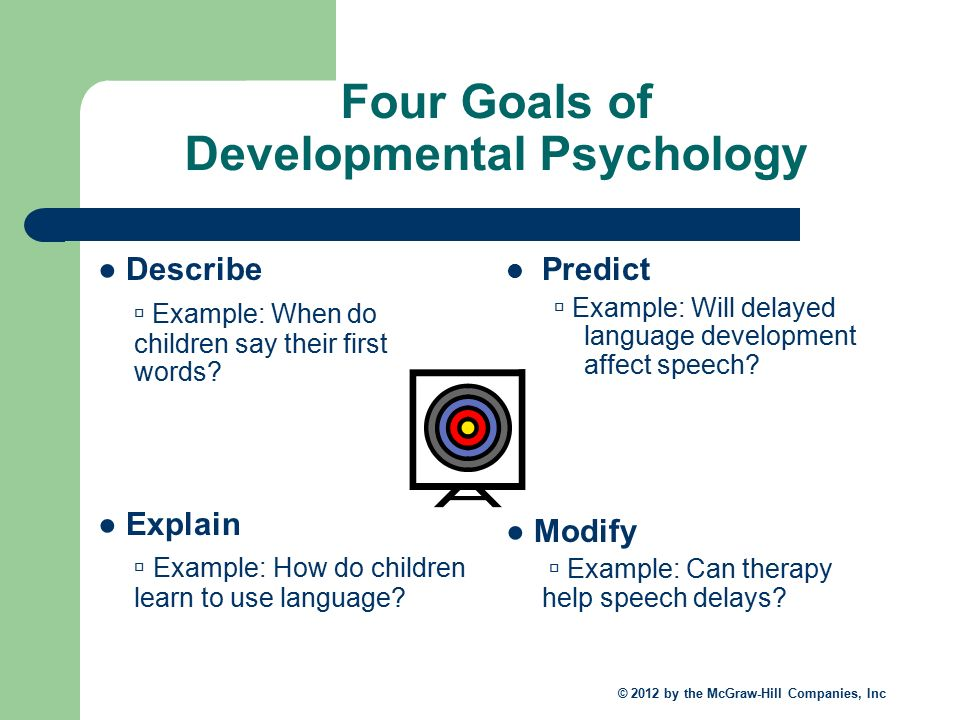 examples of the four goals of psychology helping or hurting Identify a goal-achievement strategy - it is important to understand the difference between setting goals and identifying a strategy that will help you accomplish your goals for example, general objective goals and outcome goals are often set without strategies.