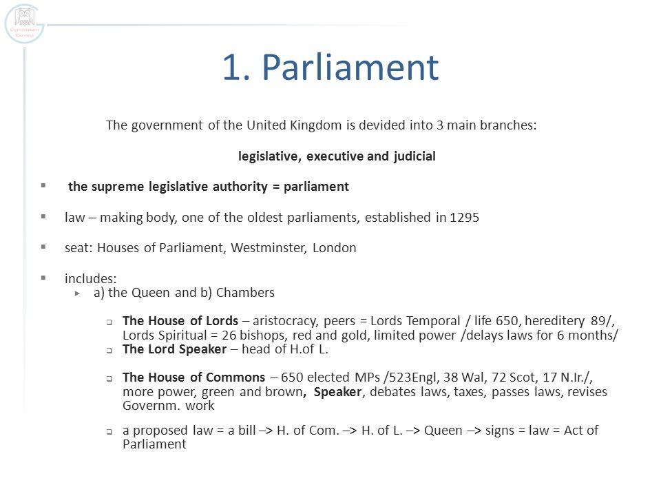 political system uk