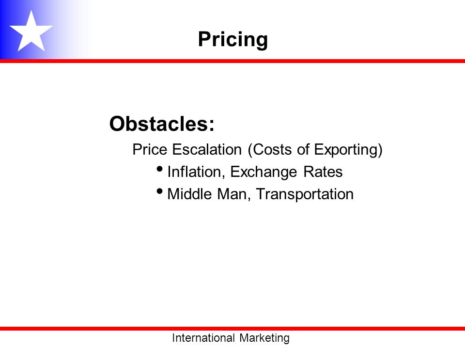 Pricing Obstacles: Price Escalation (Costs of Exporting)