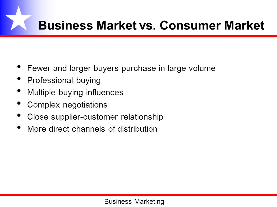 Business Market vs. Consumer Market