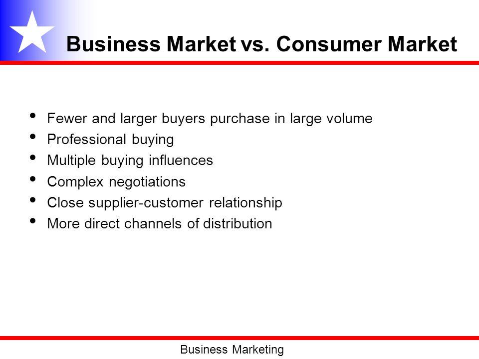 Business Market vs. Consumer Market