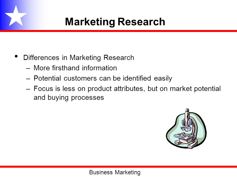 Marketing Research Differences in Marketing Research