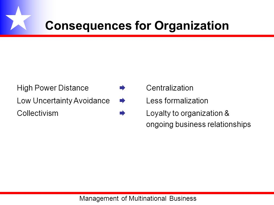 Consequences for Organization