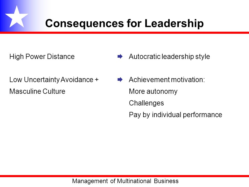 Consequences for Leadership