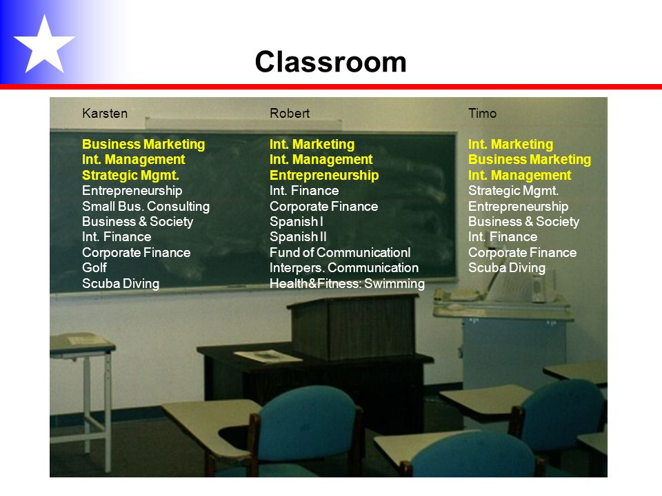 Classroom Karsten Business Marketing Int. Management Strategic Mgmt.