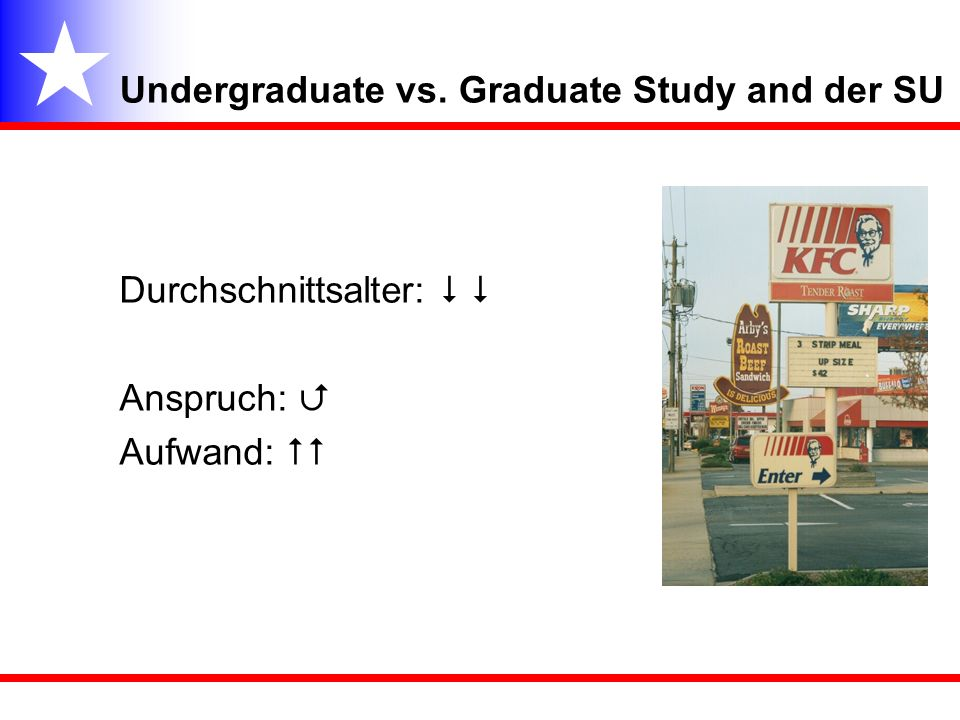 Undergraduate vs. Graduate Study and der SU