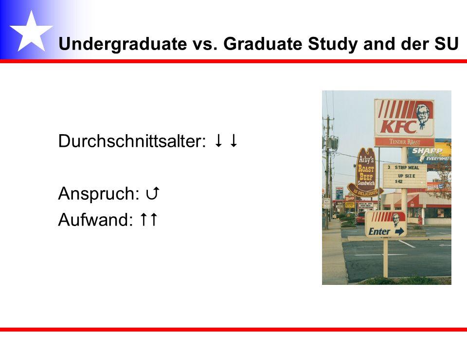 Undergraduate vs. Graduate Study and der SU