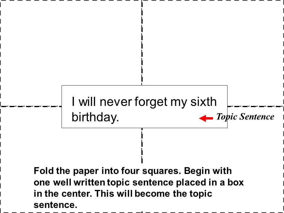 square writing ppt video online  i will never forget my sixth birthday