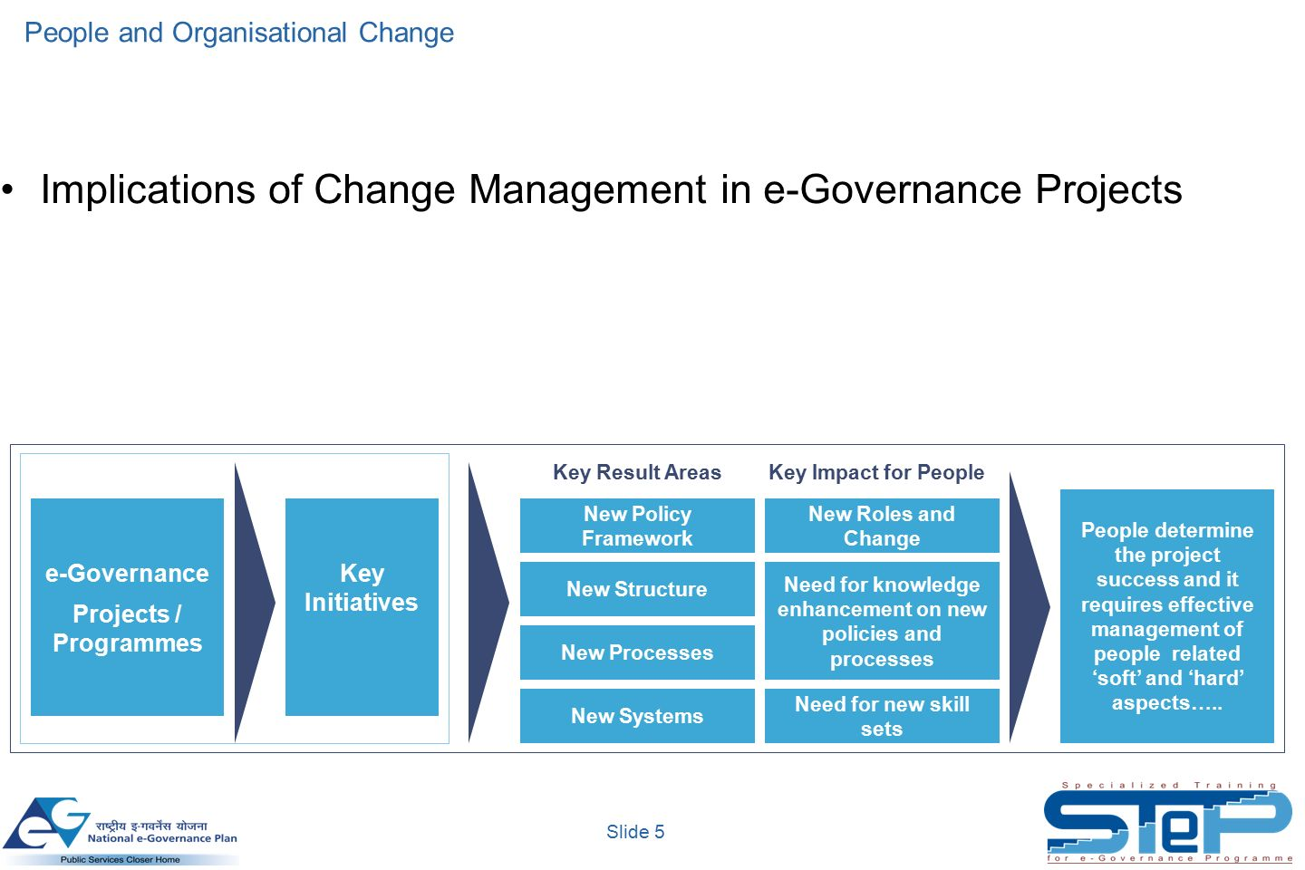 barriers to change management pdf