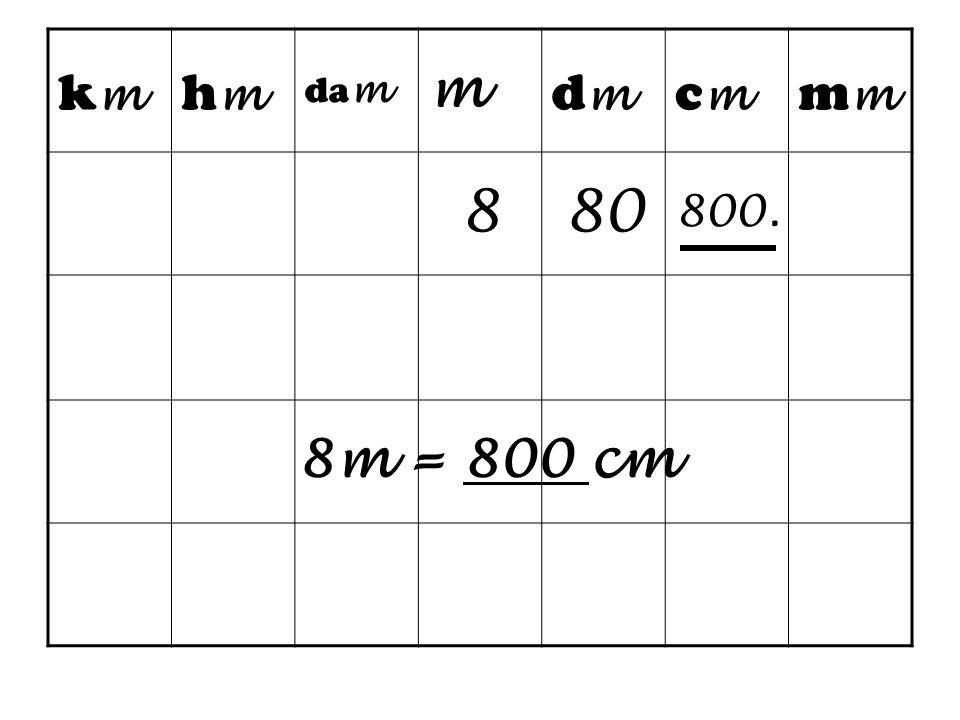 km hm dam m dm cm mm 8 80 800. 8m = 800 cm