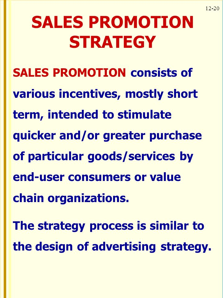 Online Sales Promotions and Advertising Methods