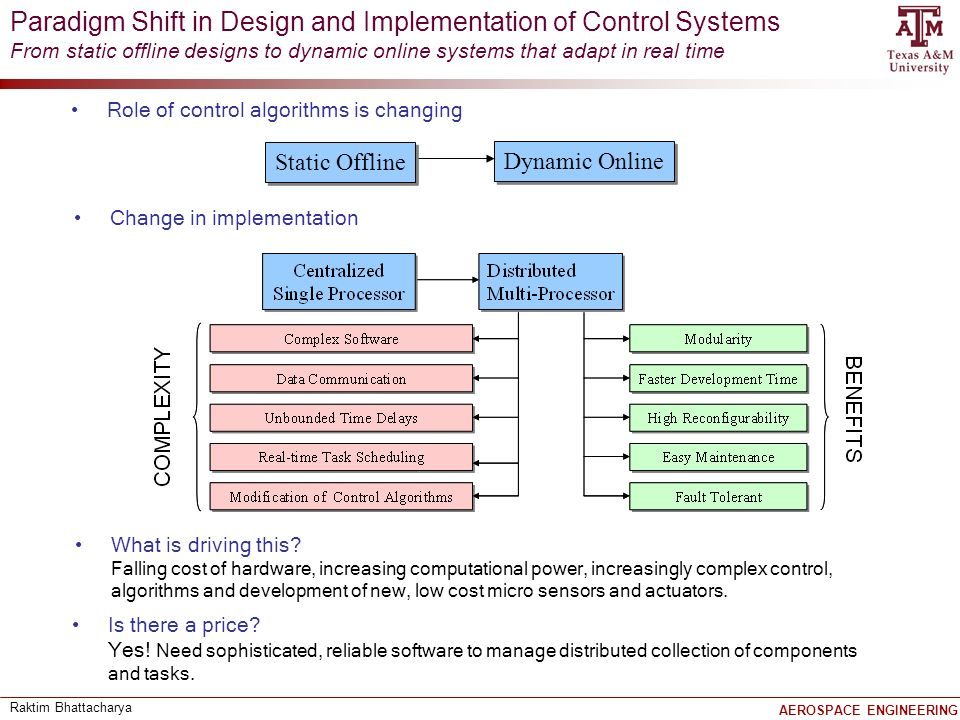 Robust real time control systems ppt download paradigm shift in design and implementation of control systems from static offline designs to dynamic online sciox Image collections
