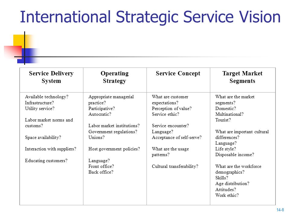 strategic service vision heskett In their groundbreaking book, the service profit chain (1997), heskett, sasser, and schlesinger asked the question of why a few service enterprises seem to be consistently better at what they do than their competitors read the next step check out this review the value profit chain is a.