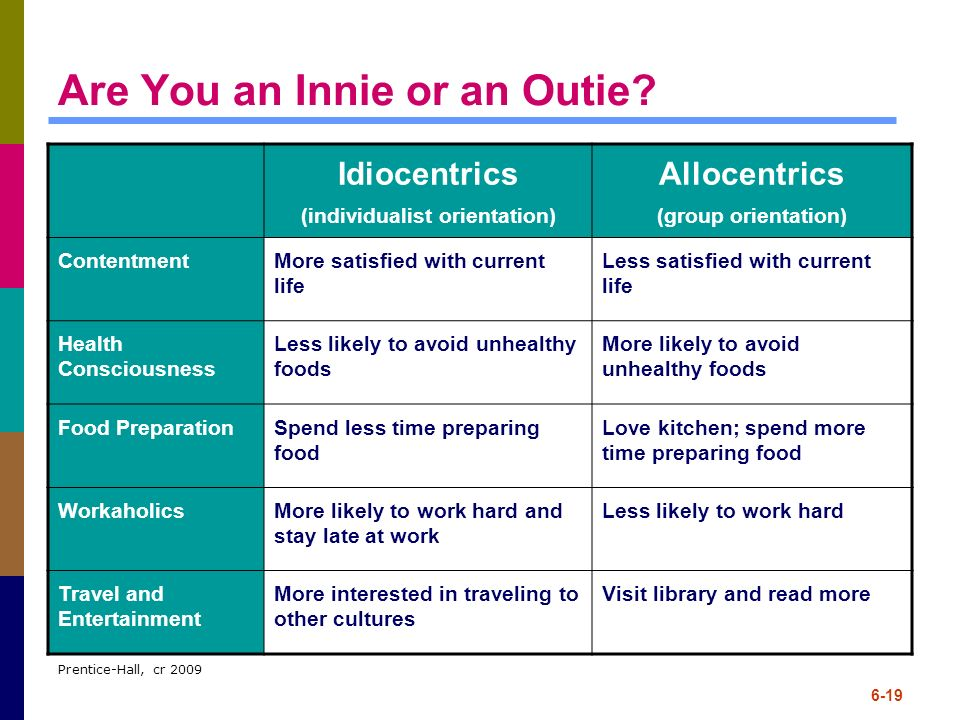 Are You an Innie or an Outie