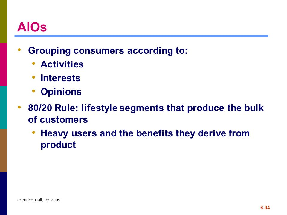 AIOs Grouping consumers according to: Activities Interests Opinions