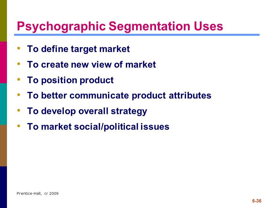 Psychographic Segmentation Uses