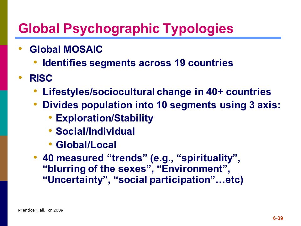 Global Psychographic Typologies