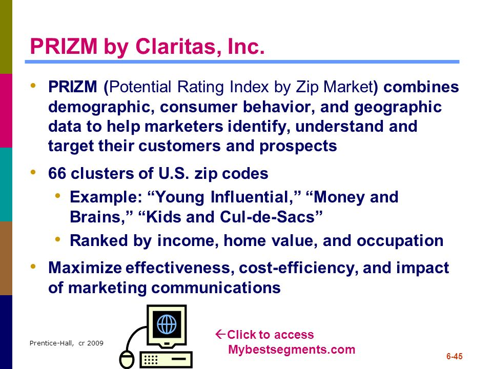 PRIZM by Claritas, Inc.