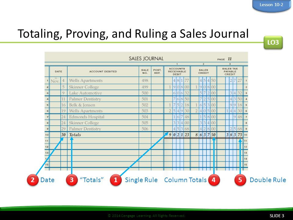 Do now grab a poster and markers from the front of the room ppt totaling proving and ruling a sales journal ccuart Choice Image