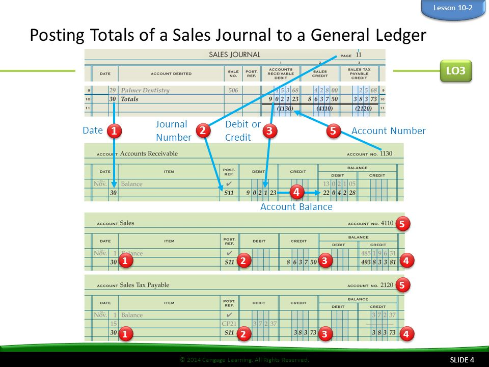 Do now grab a poster and markers from the front of the room ppt posting totals of a sales journal to a general ledger ccuart Choice Image