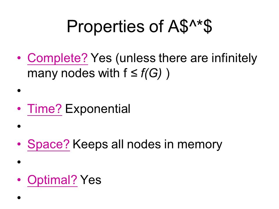 Properties of A$^*$ Complete Yes (unless there are infinitely many nodes with f ≤ f(G) ) Time Exponential.