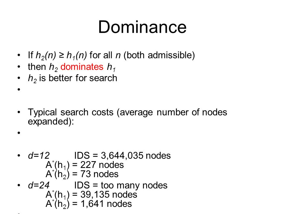 Dominance If h2(n) ≥ h1(n) for all n (both admissible)
