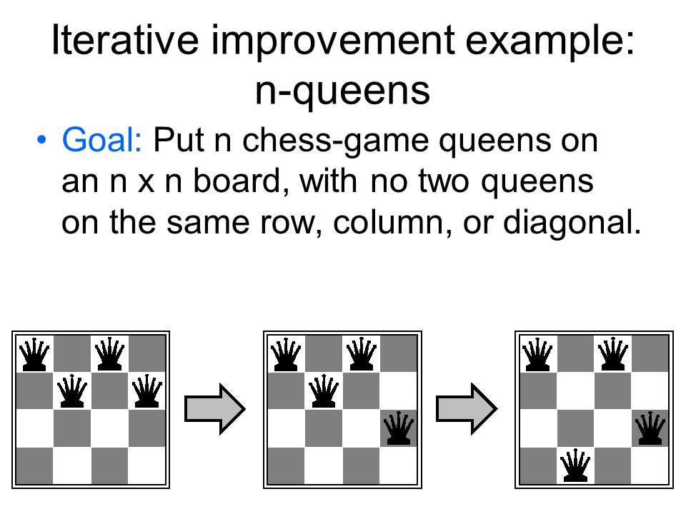 Iterative improvement example: n-queens