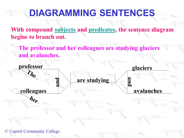 Diagramming sentences ppt video online download diagramming sentences pooptronica