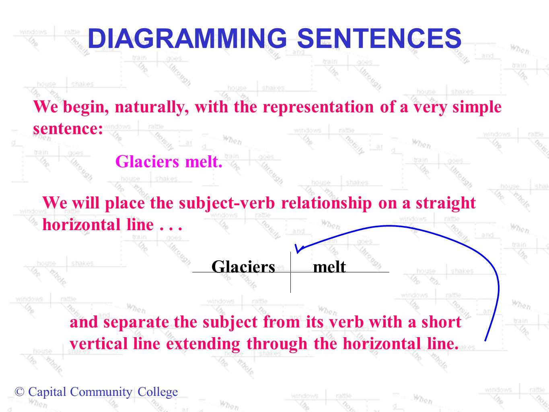 Diagramming sentences ppt video online download diagramming sentences ccuart Images