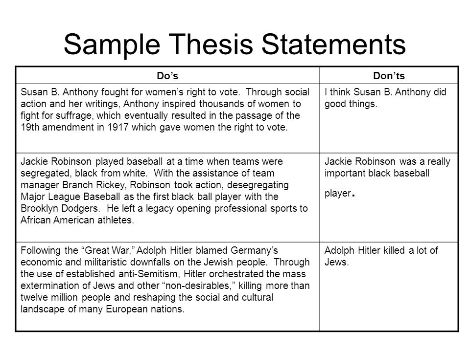 Thesis statement for history of baseball