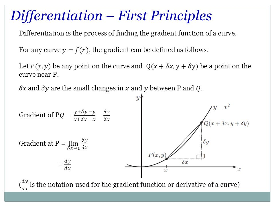how to find the stationary point of a curve