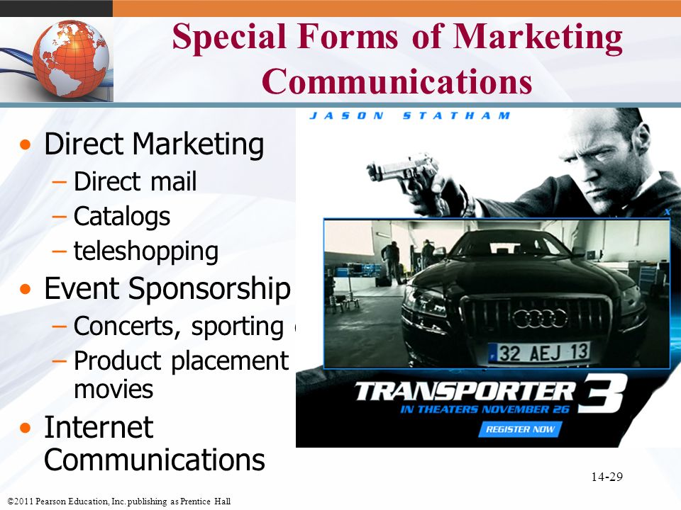 global marketing communication decisions