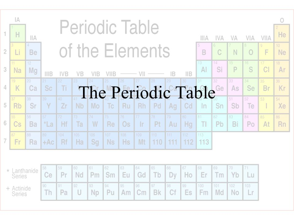 The periodic table ppt video online download 1 the periodic table urtaz Image collections