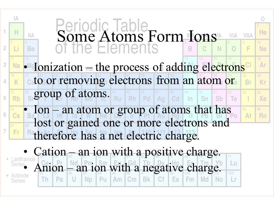 The periodic table ppt video online download 5 some urtaz Choice Image