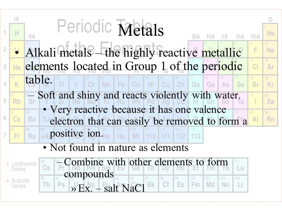 The periodic table ppt video online download 7 metals alkali urtaz Choice Image