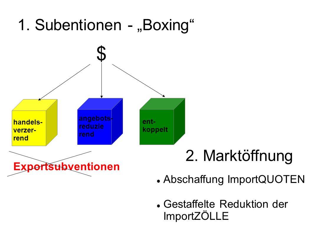 "1. Subentionen - ""Boxing"
