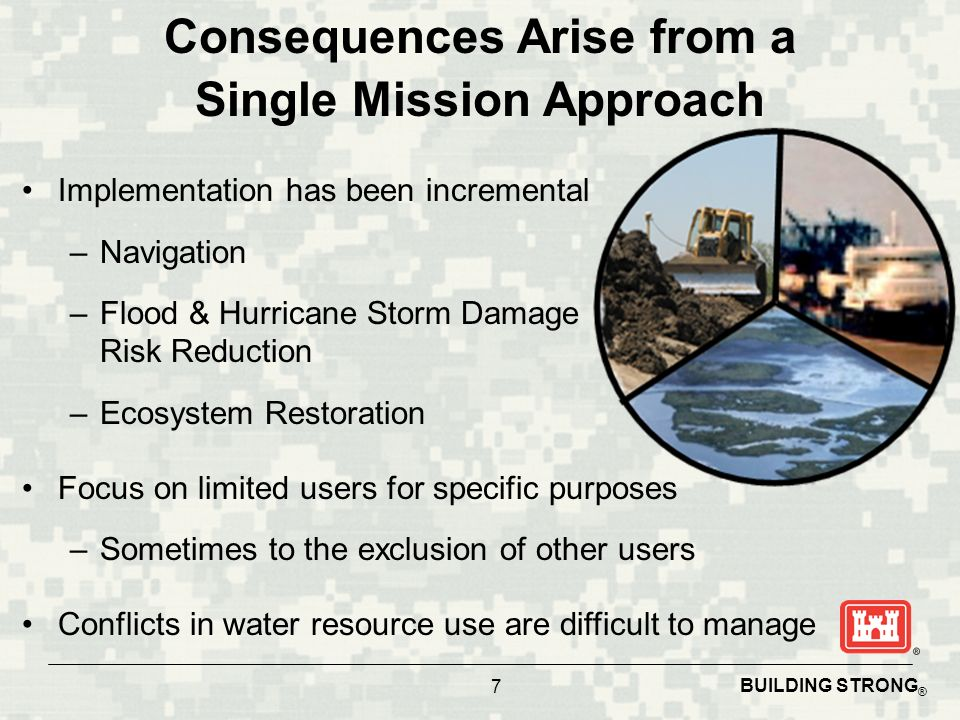 Consequences Arise from a Single Mission Approach