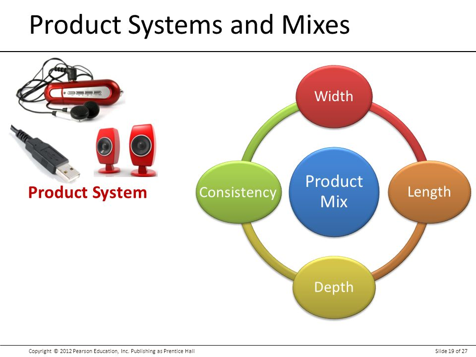 Width of product mix proctor gamble