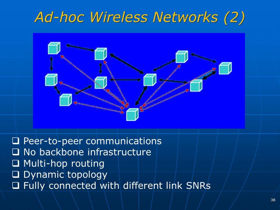 Wireless Communication...