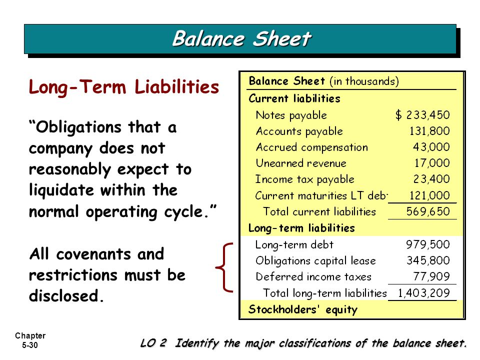 how to find current liabilities on a balance sheet