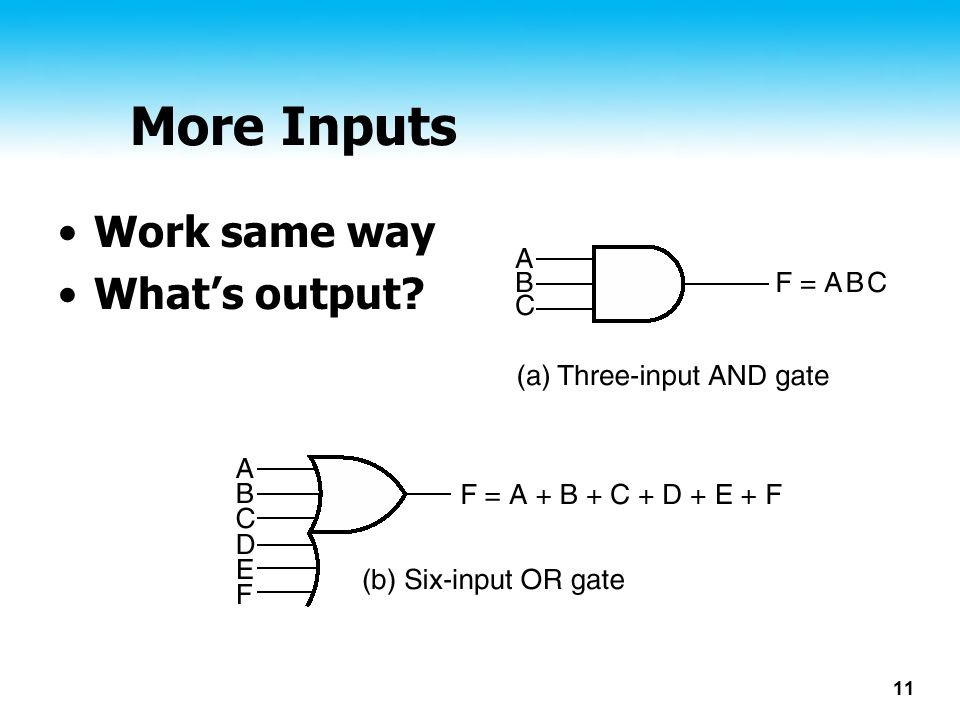 More Inputs Work same way What's output