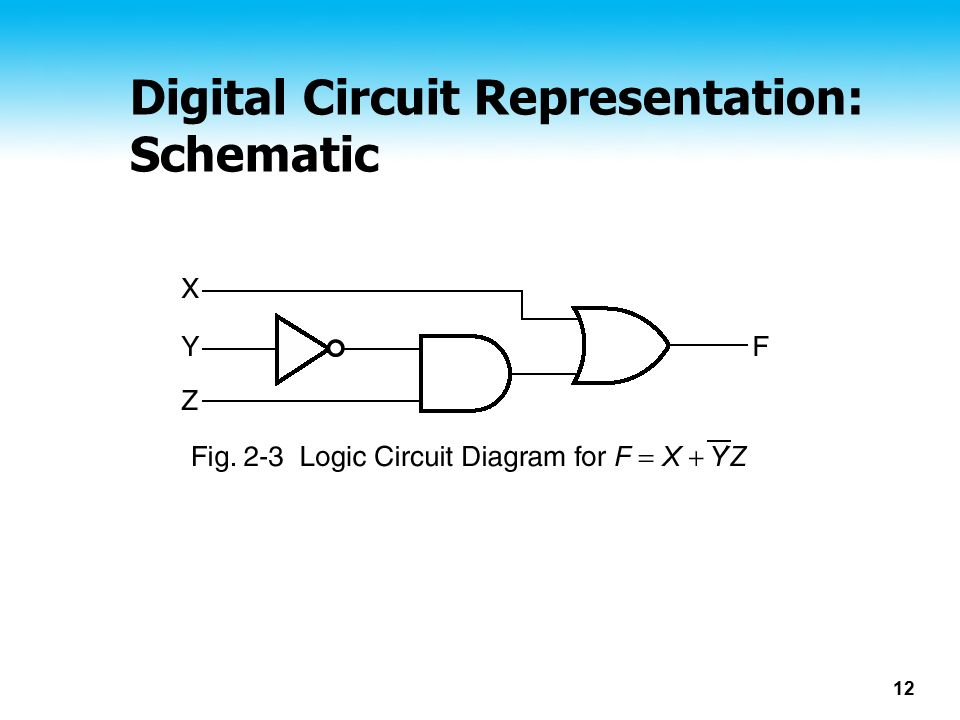 Digital Circuit Representation: Schematic